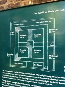 herb garden map